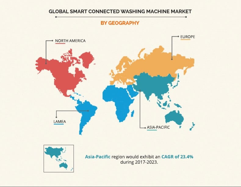 smart connected washing machine market by geography