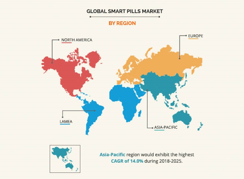 Smart Pills Market By Region