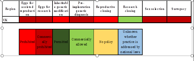 Uk Regulatory Scenario