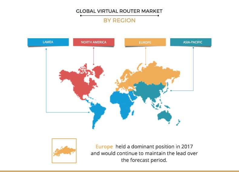 Virtual Router Market by Region
