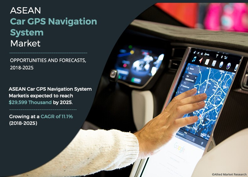 ASEAN Car GPS Navigation Systems Market Overview