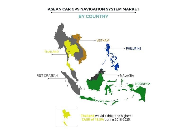 ASEAN Car GPS Navigation Systems Market Regional Analysis