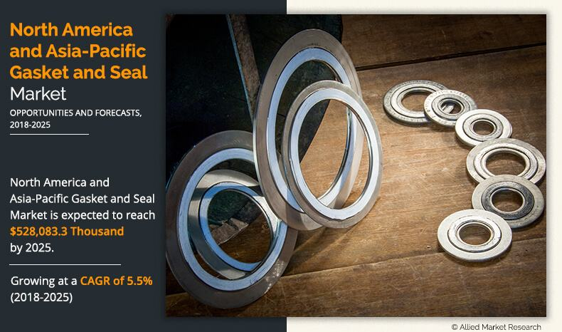 North America and Asia-Pacific Gasket and Seal Market
