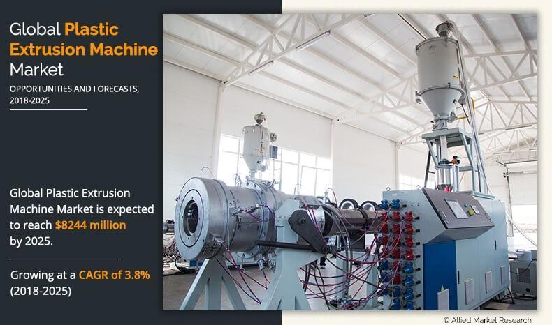 Plastic Extrusion Machine Market