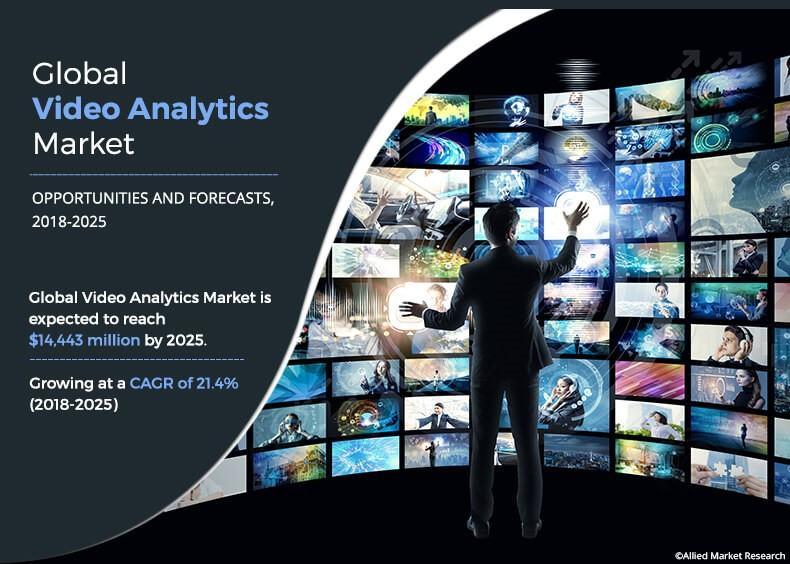 Video Analytics Market Overview